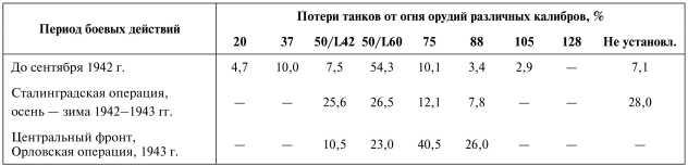 СРЕДНИЕ ТАНКИ Т-34 И Т-34-85