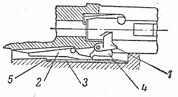 Автомат («ручное ружье-пулемет») Федорова