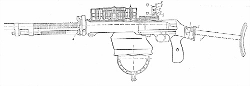 Пулеметы ДА и ДТ