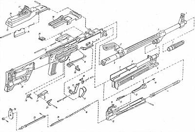 Единый пулемет Калашникова (ПК)