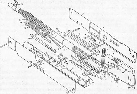 Детали и сборки пулемета «