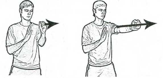 Круговые и прямые удары