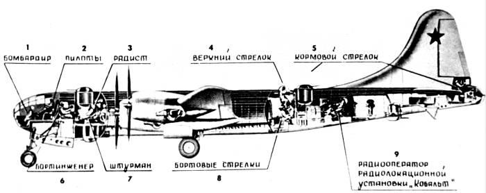 Компоновка самолета Б-4 (Ту-4)