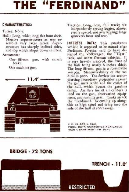 В один из полевых уставов армии США (Field Manual 30–40), выпущенный в ноябре 1943 была включена инфографика о «Фердинанде».