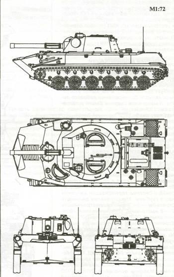 2С9 «Нона-С»