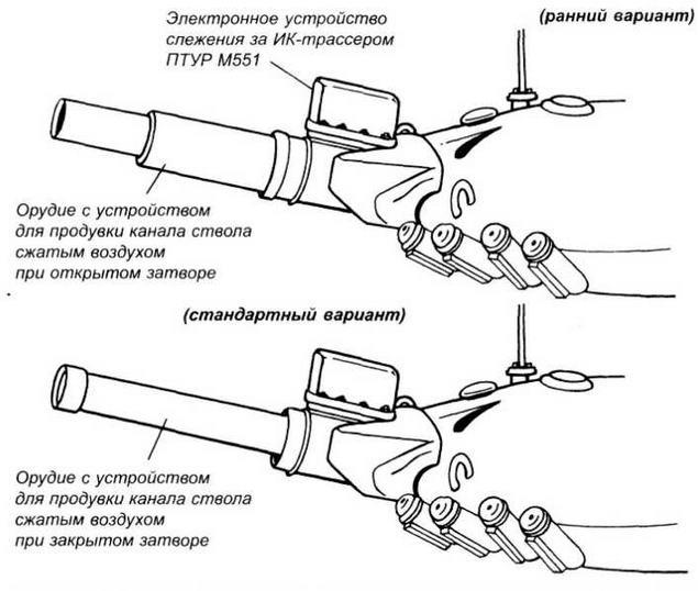 Орудие/пусковая установка М551