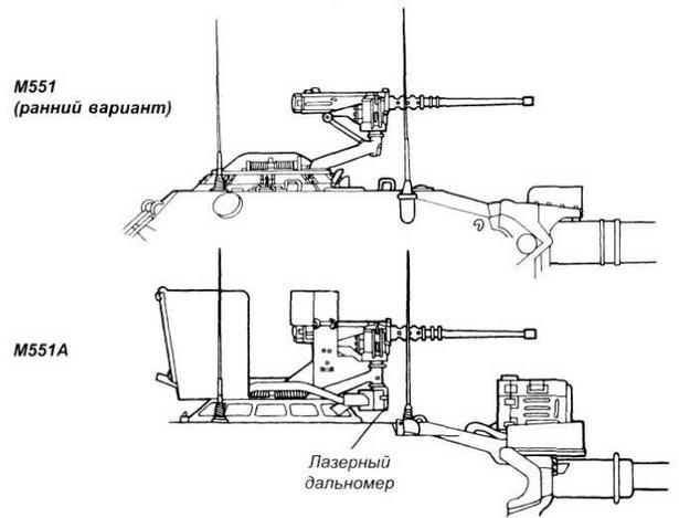 Установка лазерного дальномера