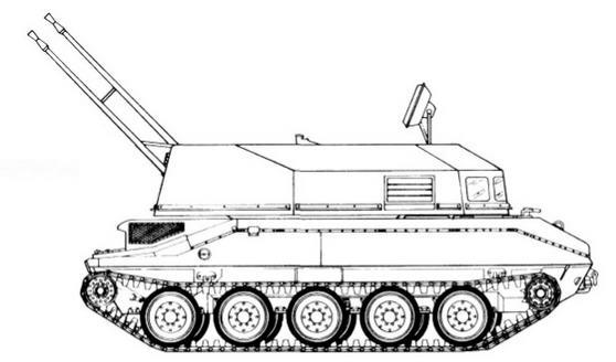 VISMOD ZSU-23-4