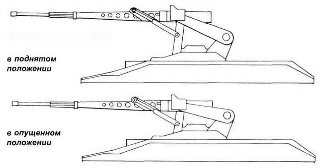 Установка пушки ARES