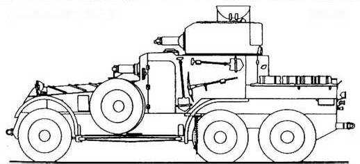 Lanchester Mk II
