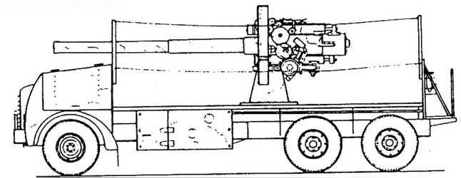 "4"" Mobile Naval Gun"