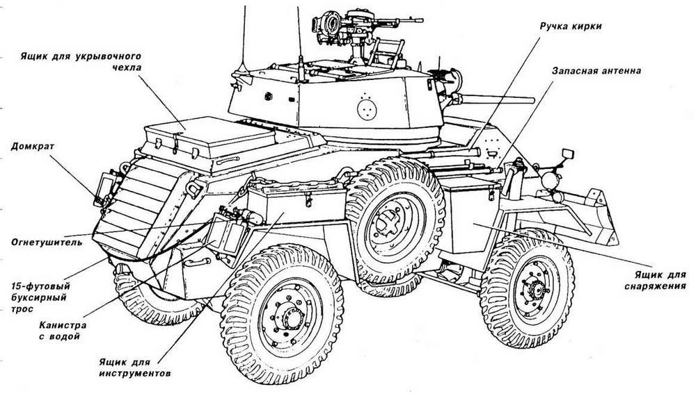 Американские бронеавтомобили и бронетранспортеры в Английской армии