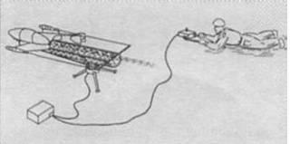 Схема применения ПТУР Х-7 (Германия)