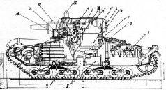 Изготовленный АТ-1 в заводском дворе. 1935 г.