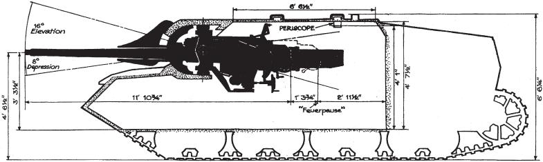 Компоновка пушки и габаритные размеры САУ Jagdpanzer IV