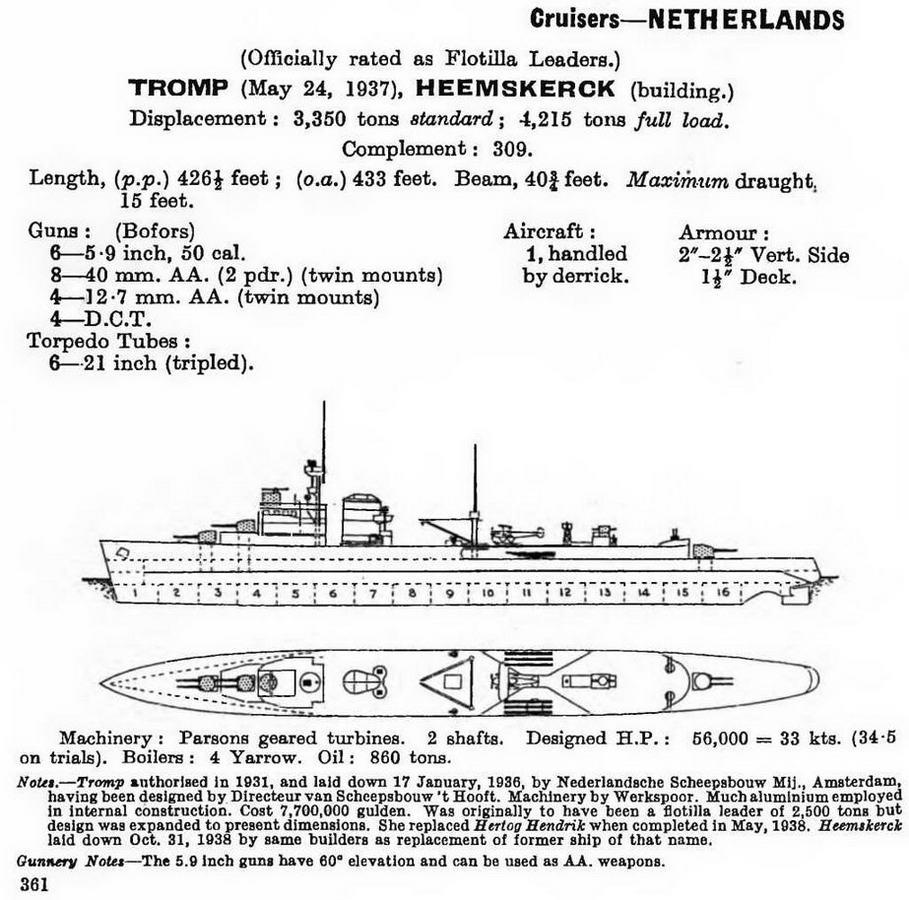 """Легкие крейсера типа """"Тромп""""."""
