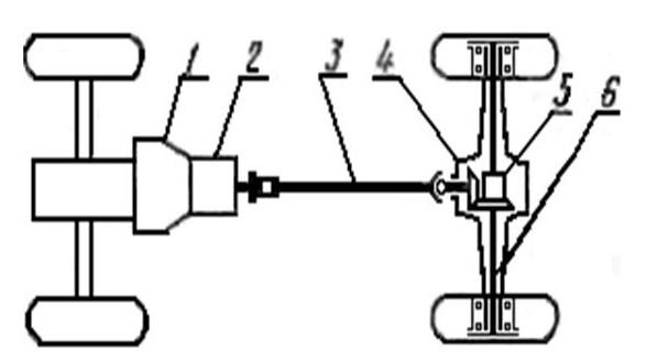 3.1.2 Компоновка трансмиссий