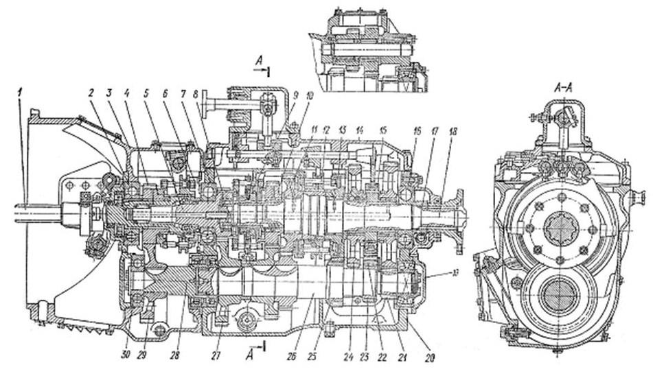 3.4.3 Коробка передач автомобилей КамАЗ