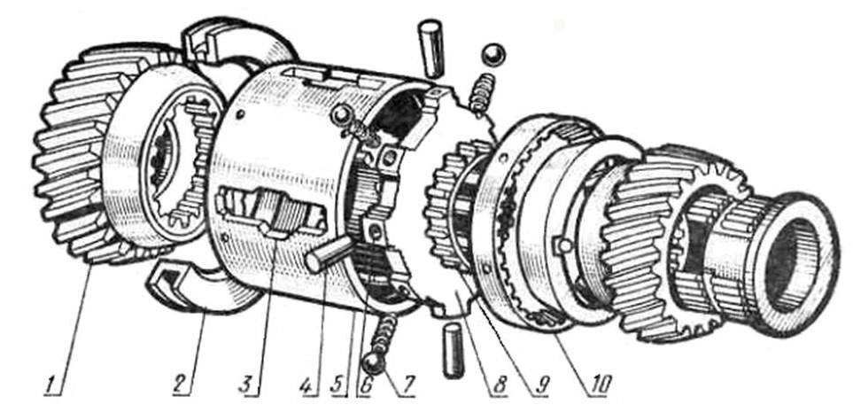 3.4.6 Коробка передач автомобилей КрАЗ