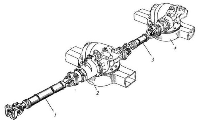 3.5.3 Карданная передача автомобилей КамАЗ