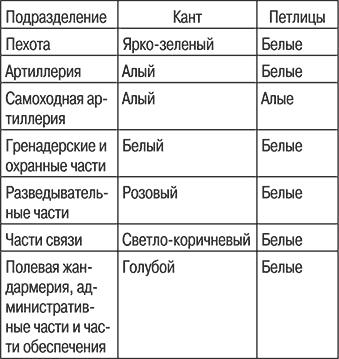 ВАХЕНФЕЛЬД