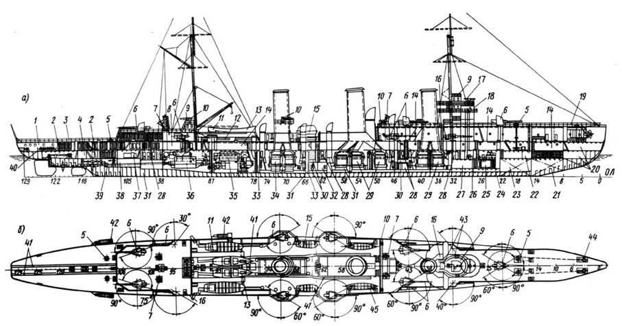 4.2. Строительство легких крейсеров типа «Светлана»