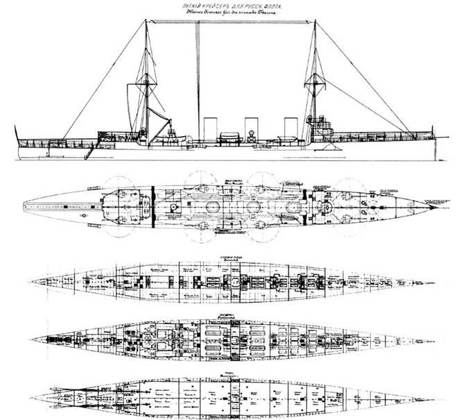 4.4. Строительство малых крейсеров типа «Адмирал Невельской». Проект № 356
