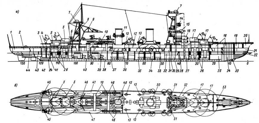 5.3. Модернизация и достройка крейсера «Красный Кавказ» («Адмирал Лазарев»). Проект № 815