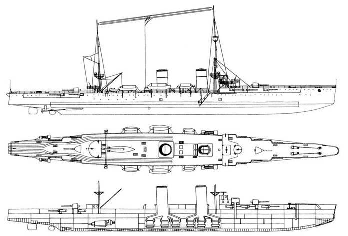 2.2. Конкурсное проектирование легкого крейсера водоизмещением 6800 т