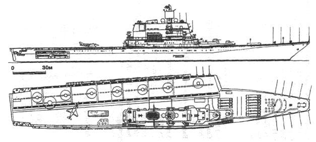 Авианесущий крейсер «Адмирал Горшков»