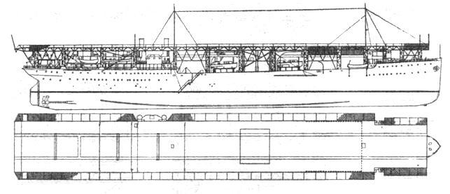 Авианосец «Лэнгли»