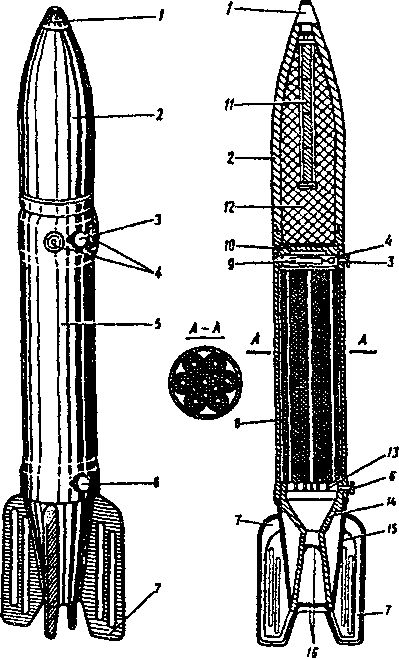 Реактивный снаряд М-13: 1 — взрыватель; 2 — корпус боевой части; 3,6 — направляющие штифты; 4 — запалы; 5 — пороховой двигатель; 7 — стабилизатор; 8 — пороховые шашки; 9 — воспламенитель; 10 — дно боевой части; 11 — дополнительный детонатор; 12 — боевой заряд; 13 — диафрагма; 14 — сопловой блок; 15 — обтекатель; 16 — заглушки.