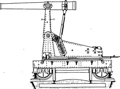 120-мм железнодорожная установка завода «Сен-Шамон» со скрывающимся станком (боевое положение). 1889 год.