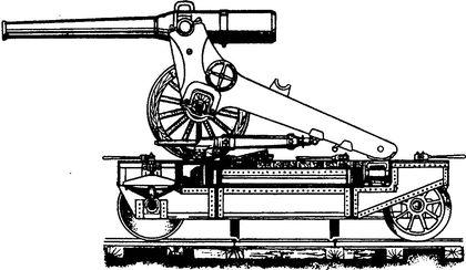 Крепостная 120-мм железнодорожная установка завода «Сен-Шамон». 1889 год.