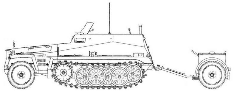 Sd.Kfz.250/6