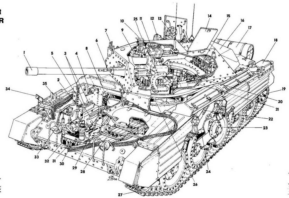 Крейсерские танки