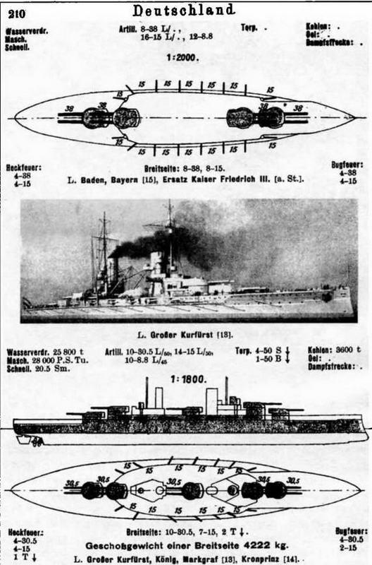 """Линейные корабли типа """"Кениг""""."""