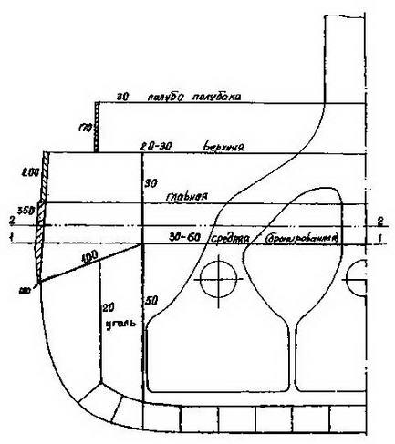 """Линейные корабли типа """"Кениг"""" (Поперечное сечение корпуса в районе мидель-шпангоута )"""