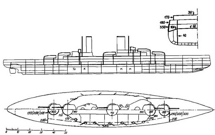 """Линейные корабли типа """"Кениг"""""""