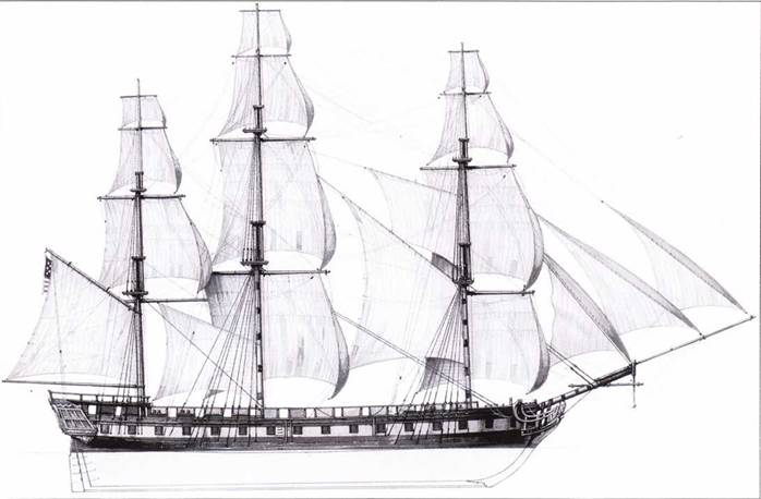 USS United States — парусная схема
