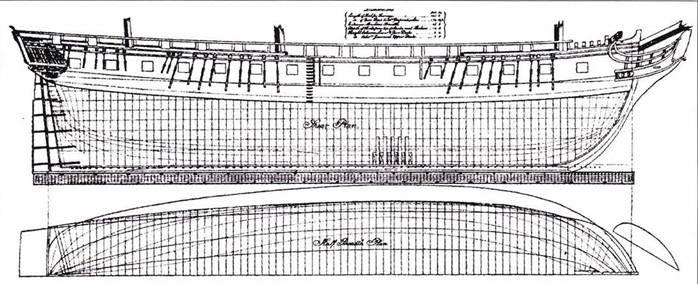 Чертеж корпуса фрегата Constitution. Фрегаты Хамфриза имели большой размер, в чем и заключаюсь причина их успеха.