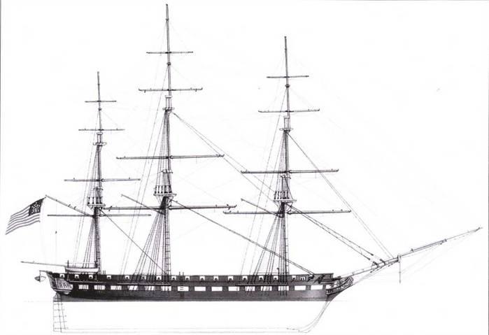 USS Brandywine — такелаж