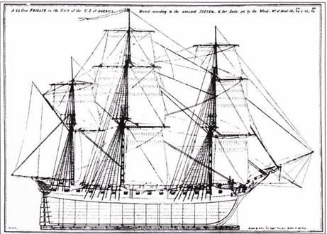 Поначалу фрегаты Хамфриза получили недостаточное парусное вооружение. Эта иллюстрация из книги Томаса Такстана System of Masting, опубликованной в 1794г. Чертеж, подготовленный Джосией Фоксом, показывает первоначальный вид парусного вооружения фрегатов Хамфриза.