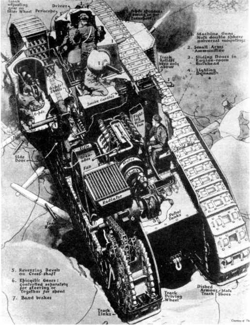 Рисунок, показывающий схему компоновки танка Mk VIII.