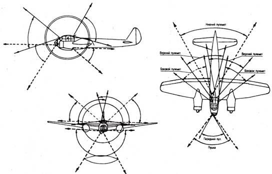 Оборонительные возможности Ju 88А-6