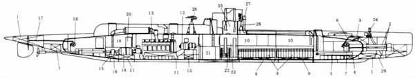 А. Подводные лодки серий Ro постройки 1918–1922гг