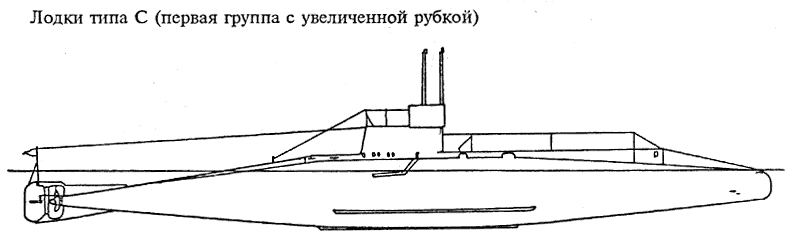 Приложение 1. Подводные лодки Королевского Флота