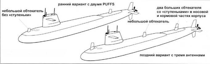 Развитие системы PUFFS