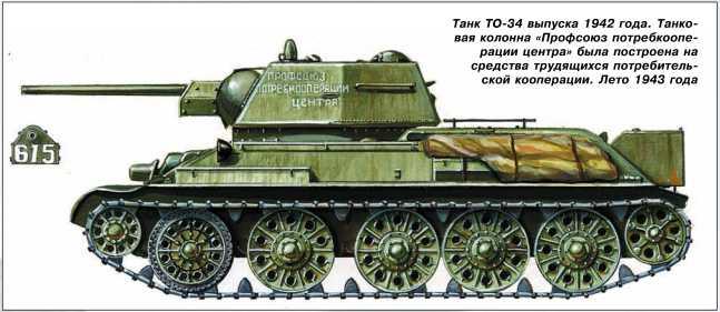 Танк ТО-34 выпуска 1942 года. Танковая колонна «Профсоюз потребкооперации центра» была построена на средства трудящихся потребительской кооперации. Лето 1943 года.