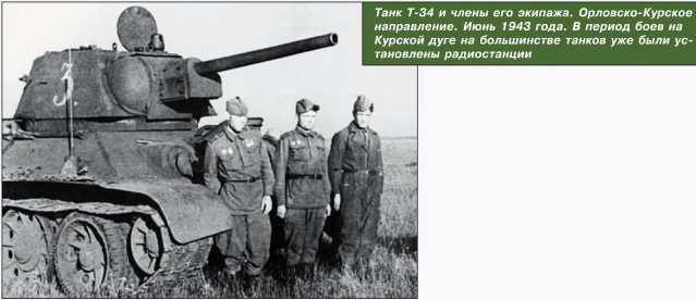 Танк Т-34 и члены его экипажа. Орловско-Курское направление. Июнь 1943 года. В период боев на Курской дуге на большинстве танков уже были установлены радиостанции.